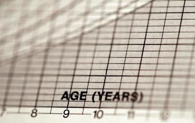 Reagujeme na nárůst zájmu o Funkční věk a jeho význam